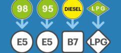 Új jelölések a benzinkutakon