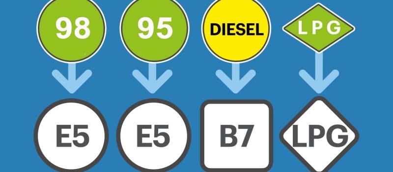 üzemanyagok jelölése