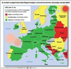 Utazási szigorítások: zöld, sárga és piros országok